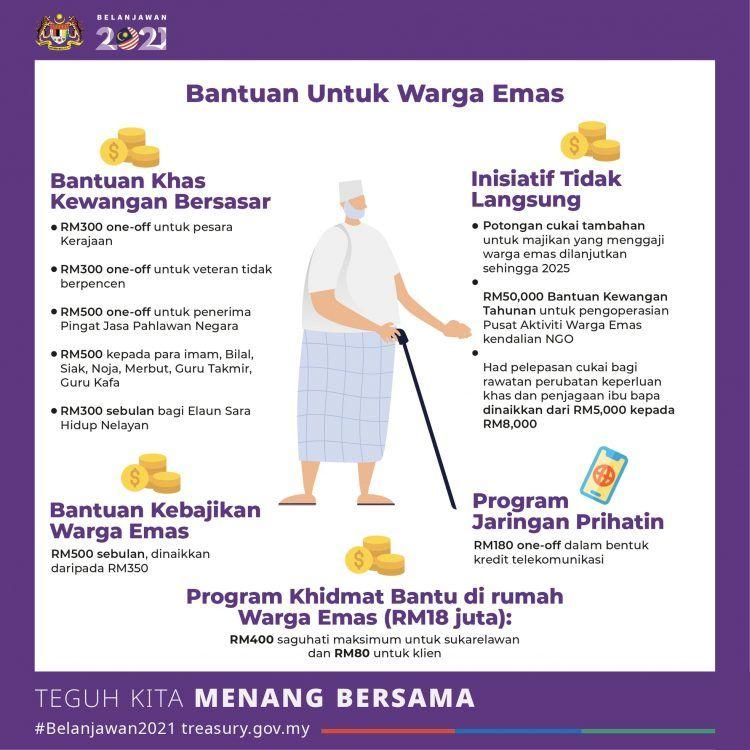 Permohonan Bantuan Warga Emas Jabatan Kebajikan Masyarakat (JKM) RM500